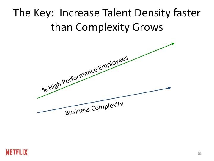 중요한 점은 이것: 복잡성이 증가하는 것보다 빠른 속도로 인재의 비율을 높여나갈 것.