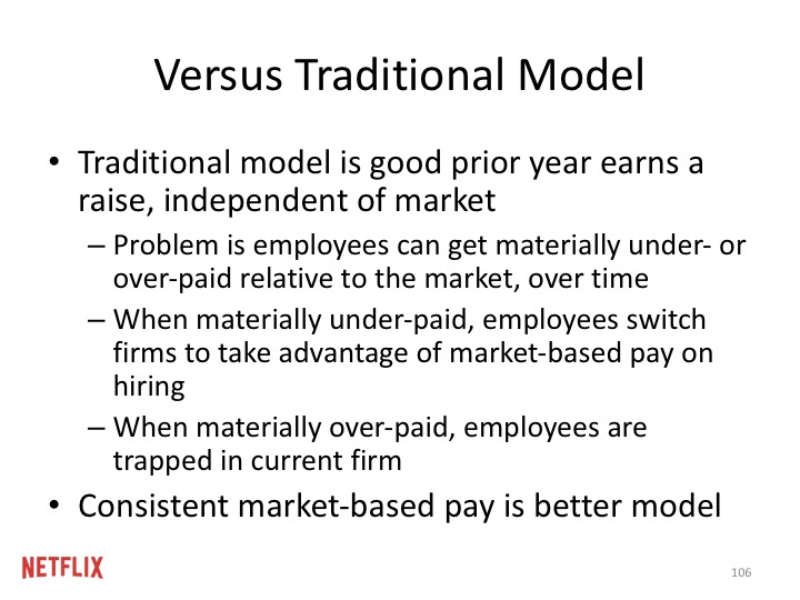 이것이 전통적인 모델과 다른 점이다. 전통적인 방법은, 그 사람의 시장 가치와는 상관 없이 이전 연도의 실적을 바탕으로 연봉을 올려주는 것이다. 이렇게 되면 너무 많이 보상해주거나 너무 적게 보상해주는 문제가 생길 수 있다.