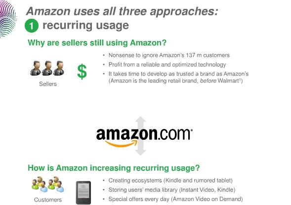 """첫째 비결은 """"반복 사용"""": A. 판매자는 왜 아마존을 이용하나? 1) 1억 3천 7백만의 소비자를 무시하는 건 말이 안된다. 2) 믿을 수 있는 기술을 이용해서 수익을 얻을 수 있다. 3) 아마존에서 브랜드 인지도를 쌓는데는 시간이 걸린다. B. 왜 소비자들은 아마존을 사용하나? 1) 생태계가 갖추어져 있다. 2) 각 사람들의 미디어 라이브러리가 저장되어 있다."""