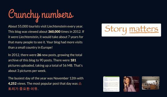 숫자로 보는 블로그의 한 해 성과. 26개 새 글