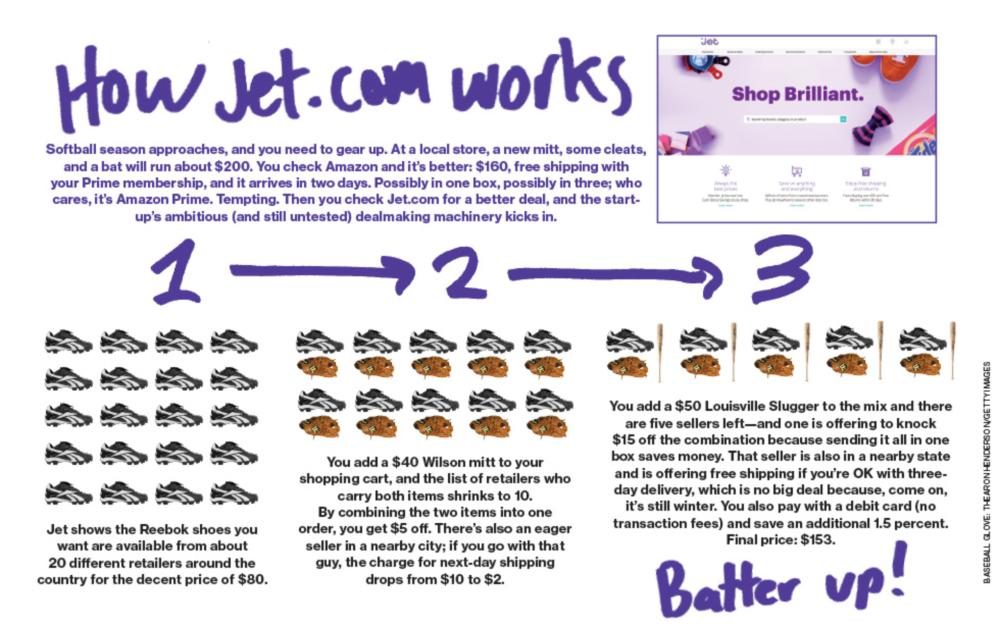 Jet.com 개념 소개 (출처: Bloomberg Businessweek)