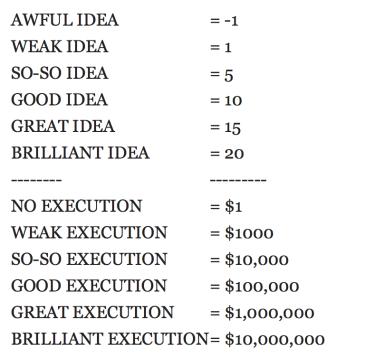 '아이디어 X 실행'이 회사의 가치